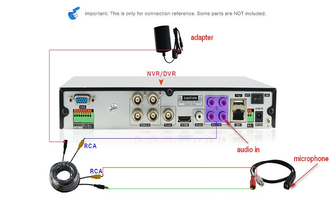 HK_DVR_and_NVR_sound_recording_port.jpg